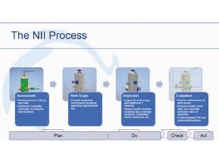 The NII Process - Dr Susan Osbeck.